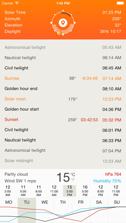 Deluxe Sun - sunrise, sunset, twilight and compass App 截图