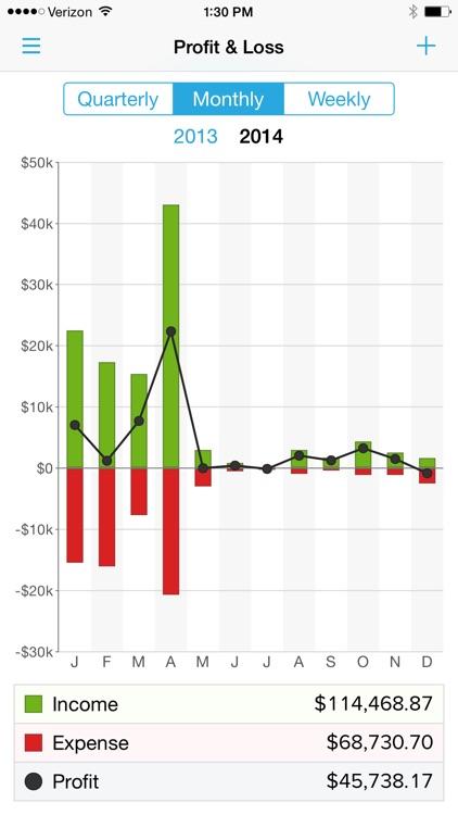 GoDaddy Bookkeeping App Data & Review - Finance - Apps Rankings!