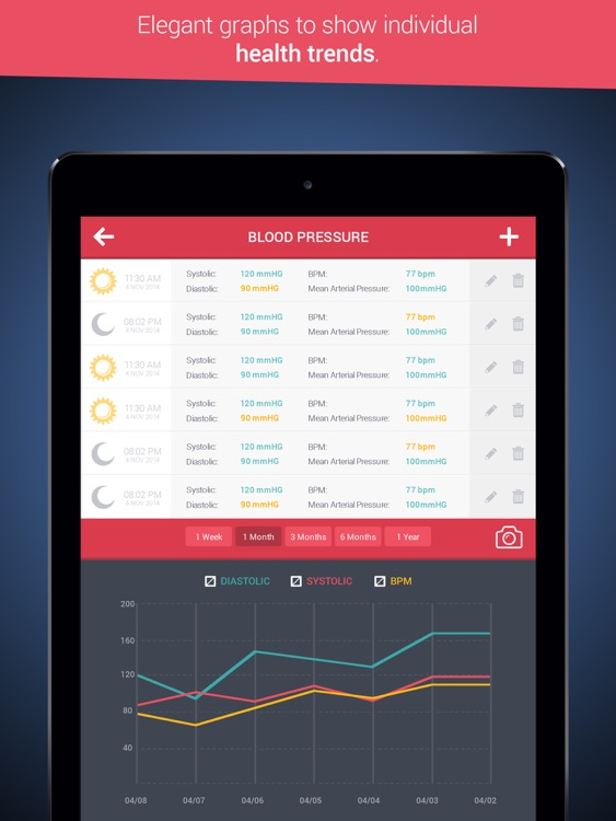Health Tracker & Manager for iPad - Personal Healthbook App for Tracking Blood Pressure BP, Glucose & Weight BMI