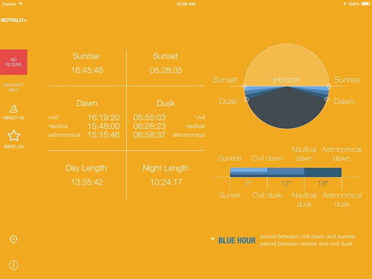 Neutrally+ (ND filters calculator) for iPad screenshot-2