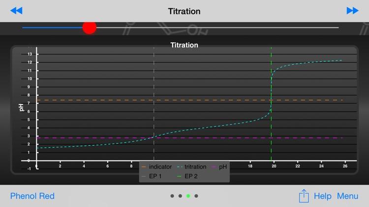 Titration 1.0 screenshot-3