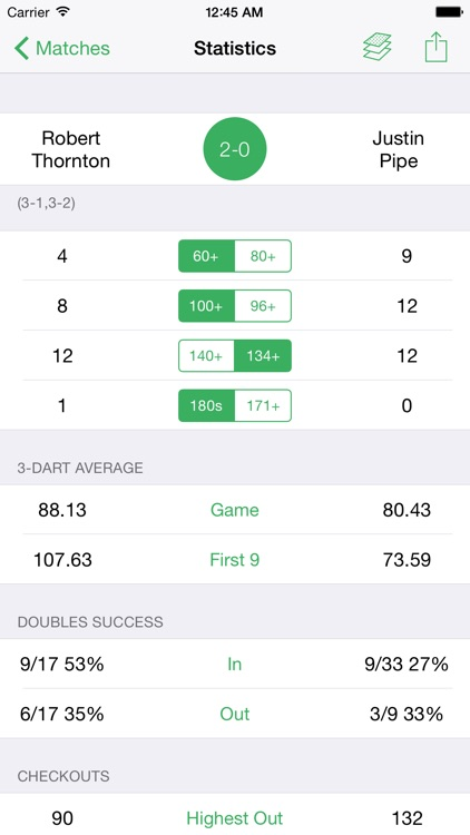 Pocket Darts Scorer Free