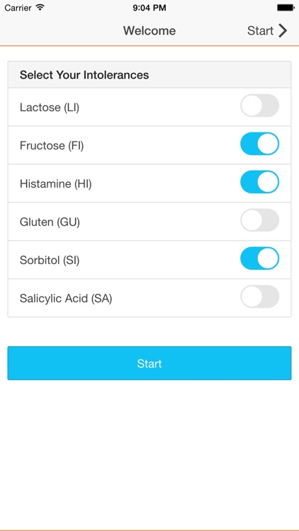 ALL i CAN EAT - the food intolerance list for lactose, fructose, histamine, gluten, sorbitol and salicylic acid