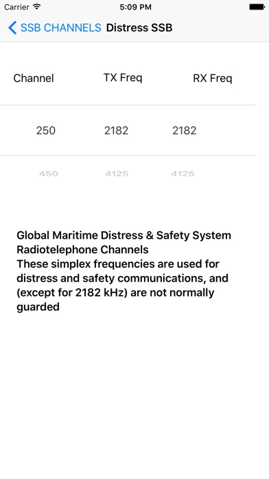 Screenshot for The Captain's Toolbox in Spain App Store