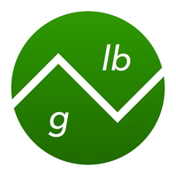Pounds To Grams – Weight Converter (lb to g)