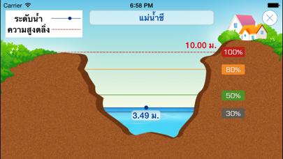 WATER4THAIのおすすめ画像4