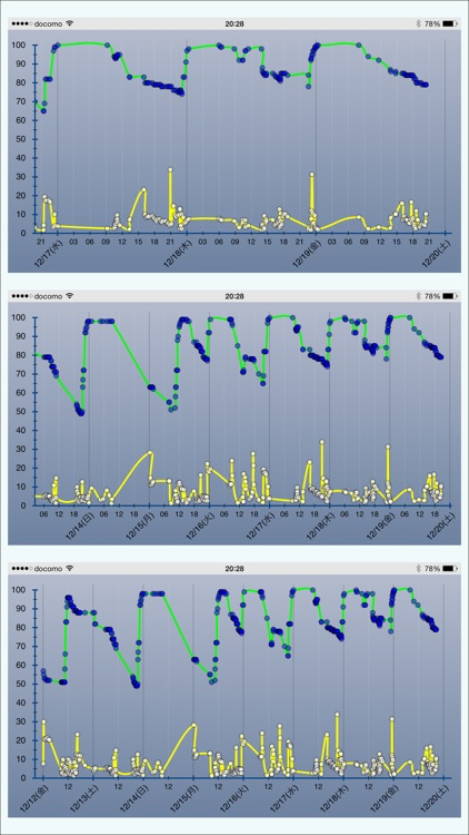 NKBattery - バッテリー残量をグラフ表示 screenshot-3