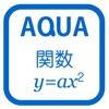 関数y=ax2のグラフ さわってうごく数学「AQUAアクア」