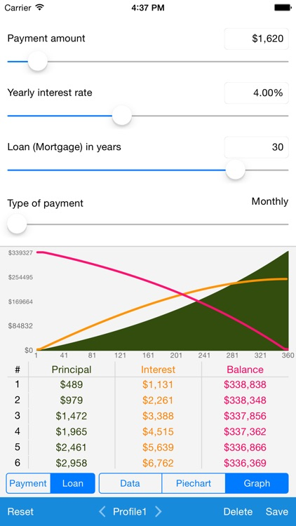 Loan Calculator - Quick Estimate of Your Loan and Mortgage: Principal, Interest and Loan Balance screenshot-4