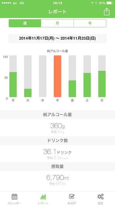 うちな~節酒カレンダーのおすすめ画像4