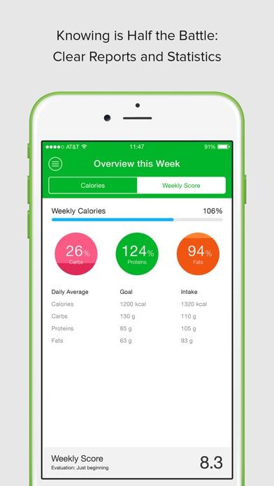 calorie carb fat counter by virtuagym com fnd