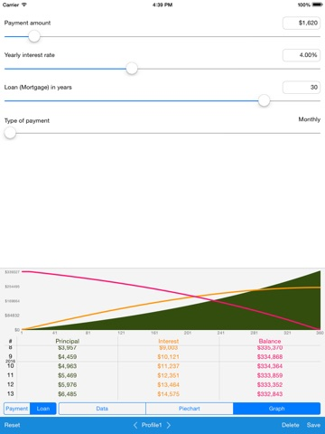 Screenshot #5 for Loan Calculator - Quick Estimate of Your Loan and Mortgage: Principal, Interest and Loan Balance