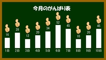 二年生の漢字のおすすめ画像4