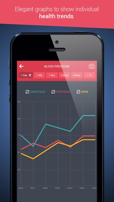 Health Tracker & Manager for iPhone - Personal Healthbook App for Tracking Blood Pressure BP, Glucose & Weight BMIのおすすめ画像2