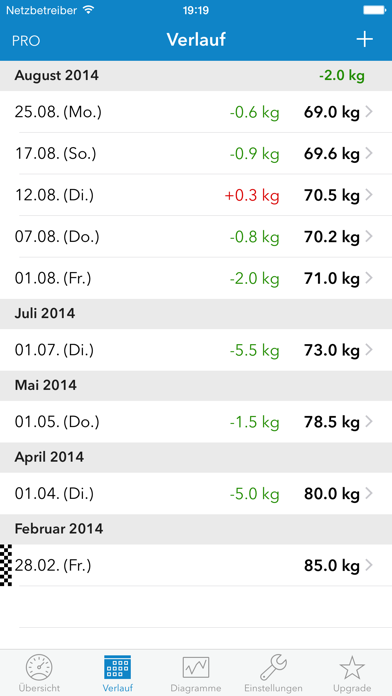 messages.download WeightDrop software