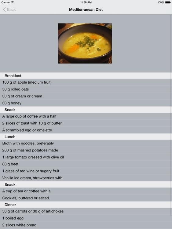 Mediterranean Diet Planner
