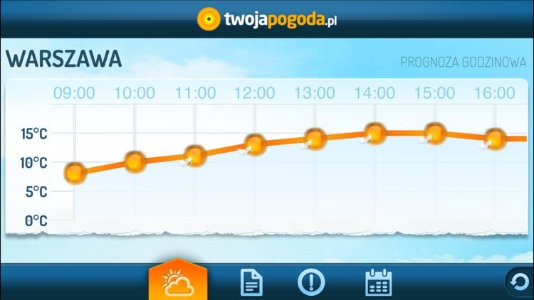 TwojaPogoda screenshot-4