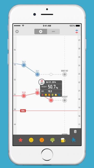 PopWeight - 体重管理が簡単にできるダイエット記録アプリ ScreenShot3