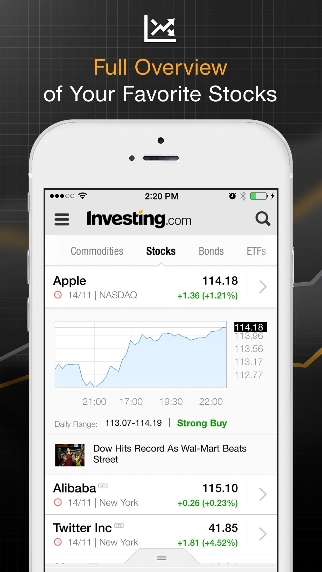 Investing.com Screenshot