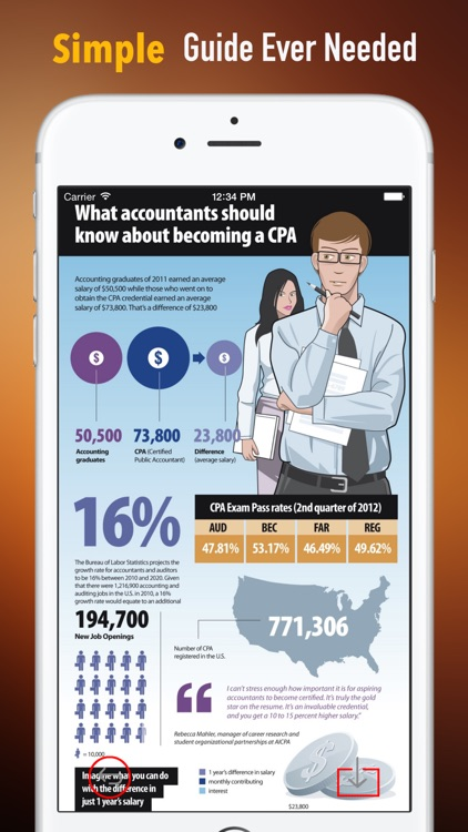 How to Become a CPA:Basics and Study