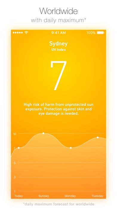 UV Index hourly and daily forecast sun radiation - AppRecs