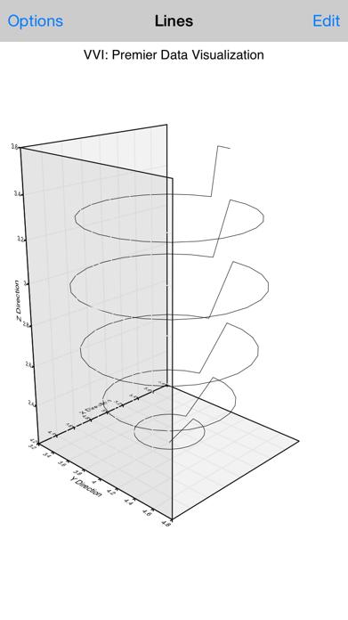Scatter Graph Screenshot