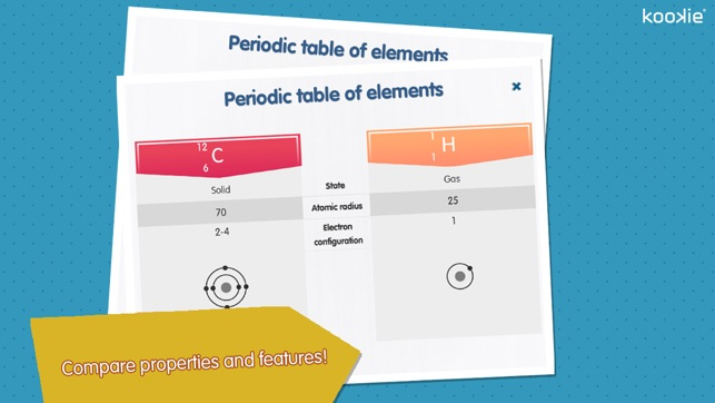 Kookie periodic table of elements on the app store urtaz Images