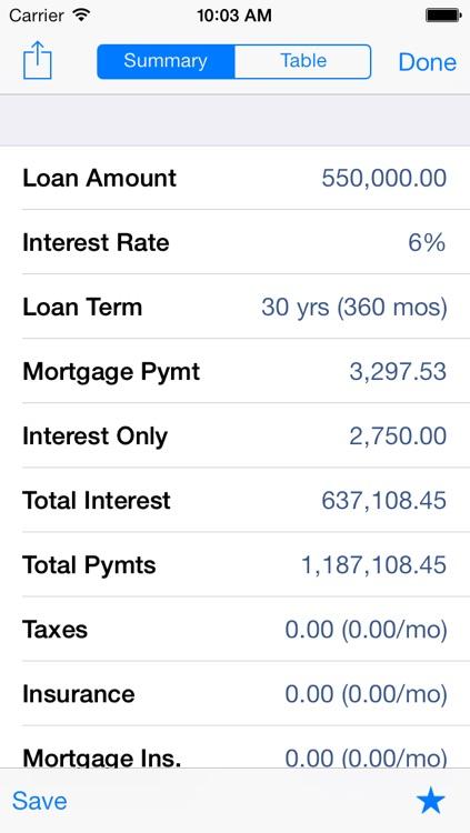 RECalc - Real Estate Mortgage Loan Calculator