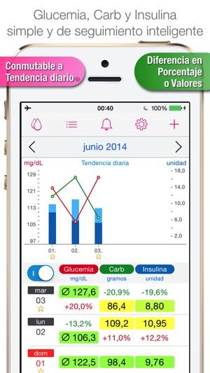 diagramas de registro de diabetes gratis