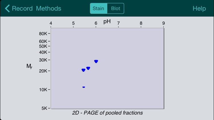 Protein Purification for iPhone screenshot-4