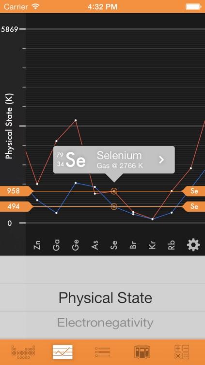 EleMints: Periodic Table screenshot-3