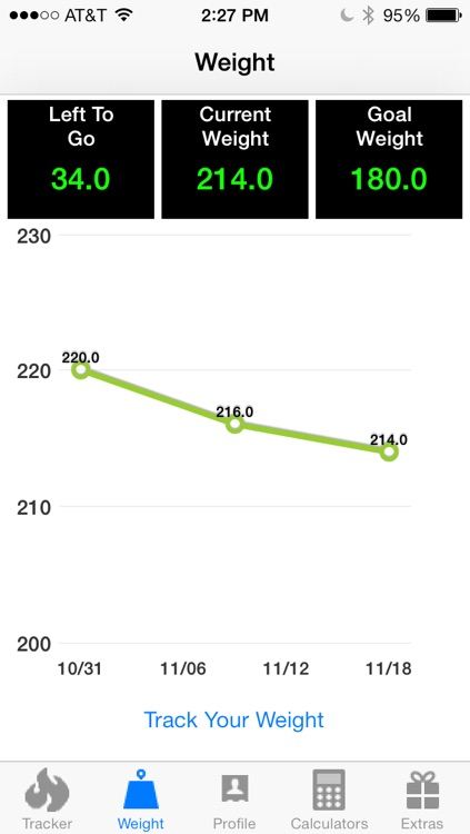 Pts. Calculator With Weight and Exercise Tracker for Weight Loss - Fast Food and Calorie Watchers Diary App by Awesomeappscenter screenshot-4