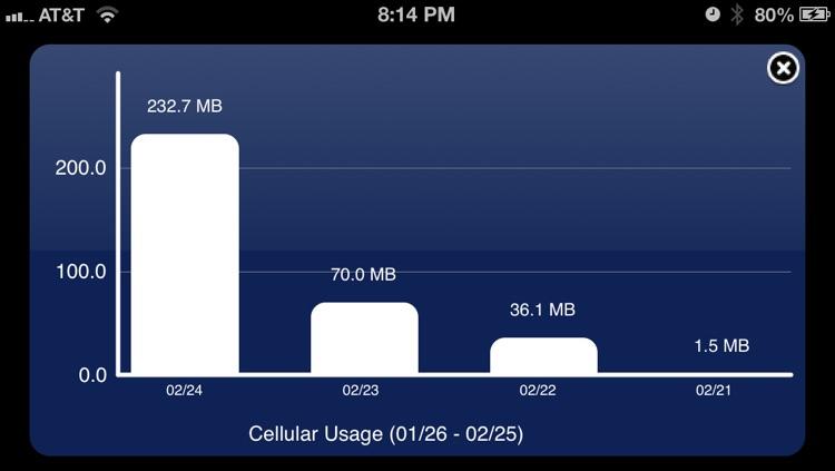 Megabytes - Cellular (3G/4G/LTE/GPRS/EDGE) data usage on your Home Screen / Lock screen / Notification Center & widget screenshot-3