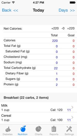 diabetic calorie chart
