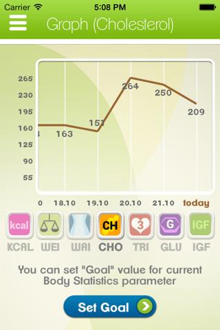 5:2 Health Diet App screenshot 4