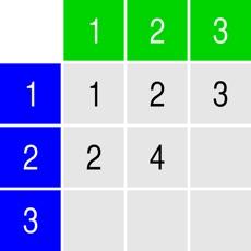 Activities of Multiplication Checker