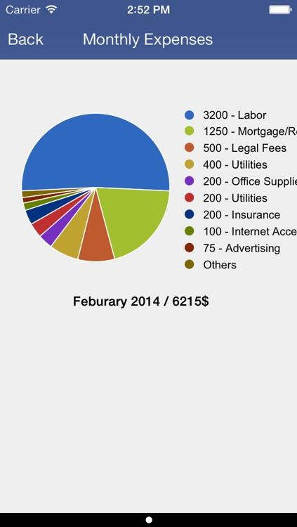 Expense Tracker & Easy Budget screenshot-3