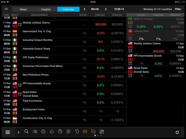 CMC Spread Betting for iPad screenshot-4