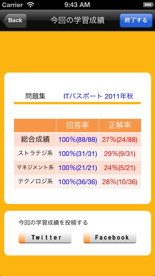 ニコシシ-ITパスポート試験(Lite)のおすすめ画像5