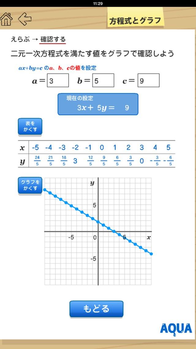 方程式とグラフ さわってうごく数学「AQUAアクア」のおすすめ画像1