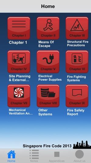 Code Of Practice For Fire Precautions In Buildings