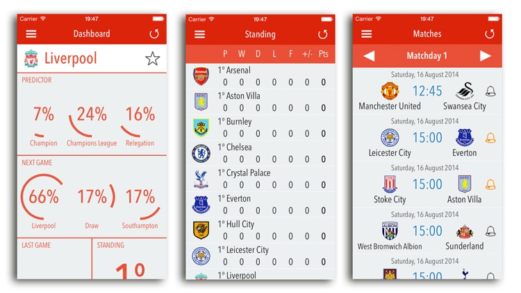 Predictor English Football