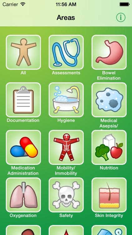 NurseTabs: Fundamentals