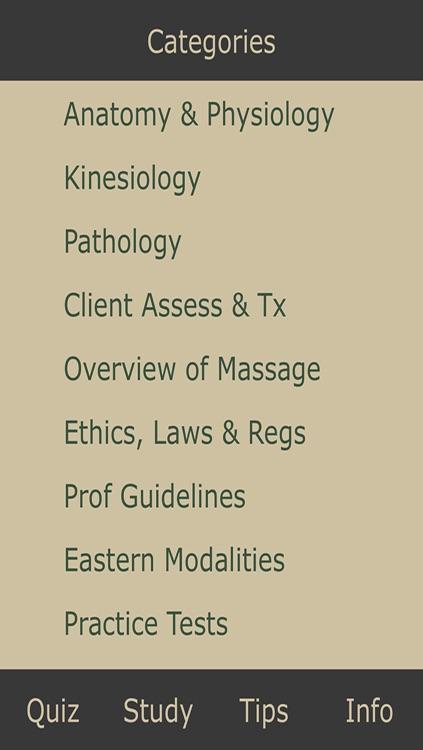 Massage Test & Exam – MBLEx,NCETM,NCETMB