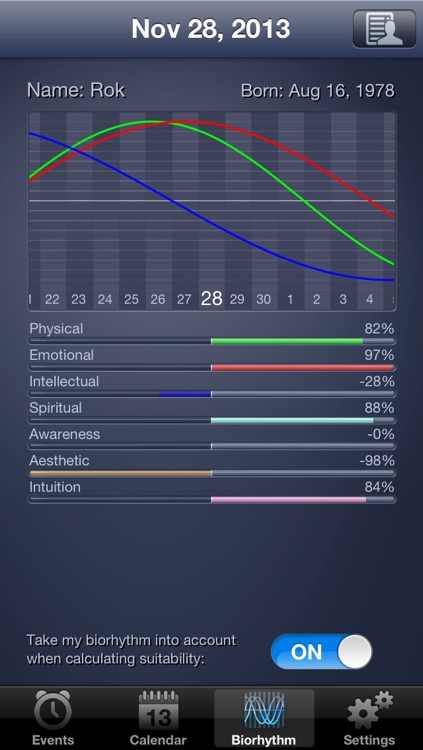 Lunar Calendar & Biorhythm - The Moon Planner Pro screenshot-3