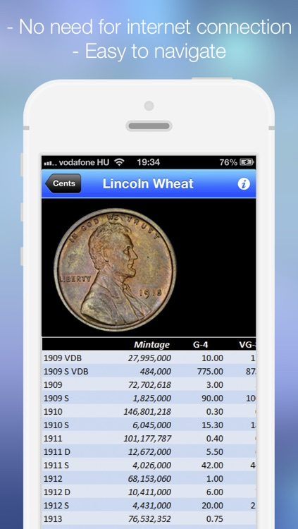 CoinBook Pro: A Catalog of U.S. Coins - an app about dollar, cash & coin screenshot-3