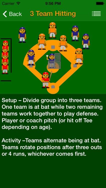 Softball Coaching Drills