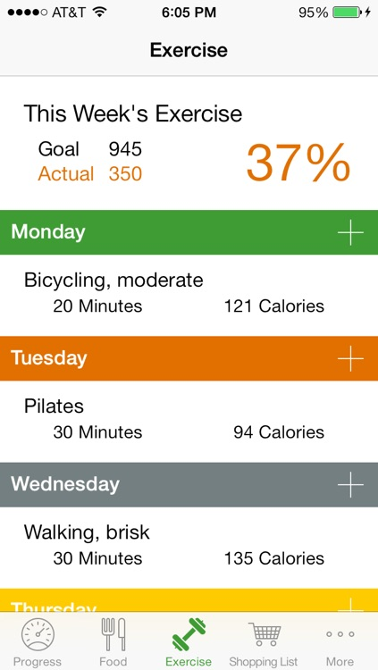 Zestar® Diet Pilot- Navigate Your Nutrition screenshot-3