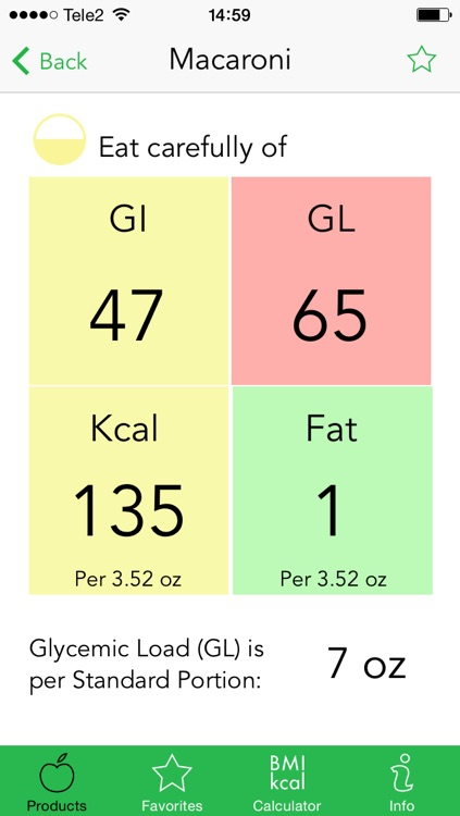 Low Carb Diet Helper screenshot-3