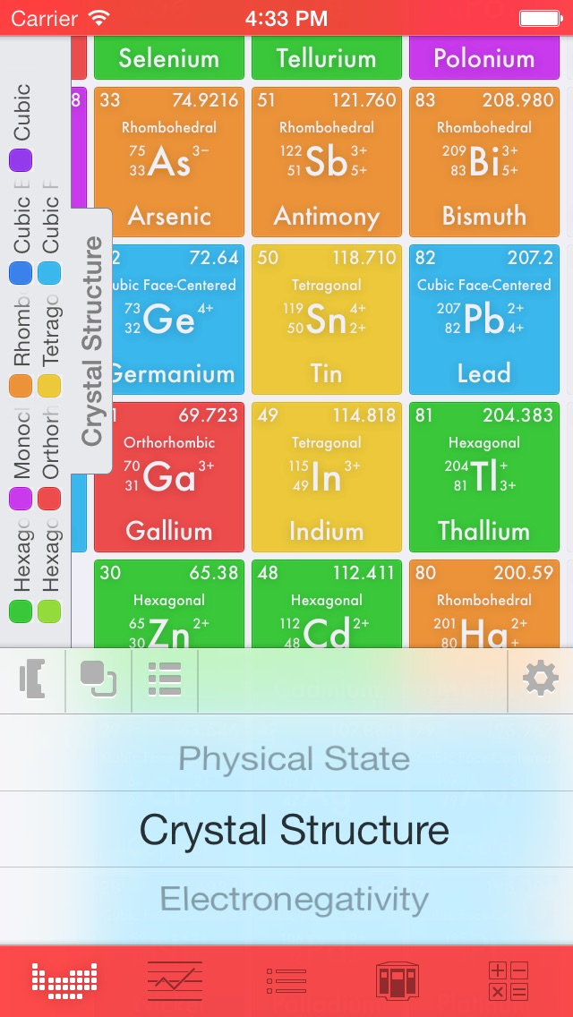 EleMints: Periodic Table screenshot three